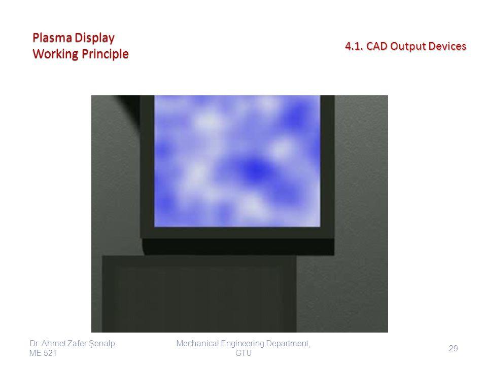 Plasma Display Working Principle