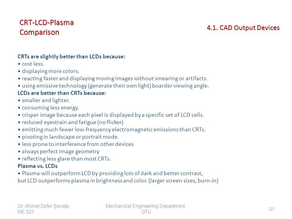 CRT-LCD-Plasma Comparison
