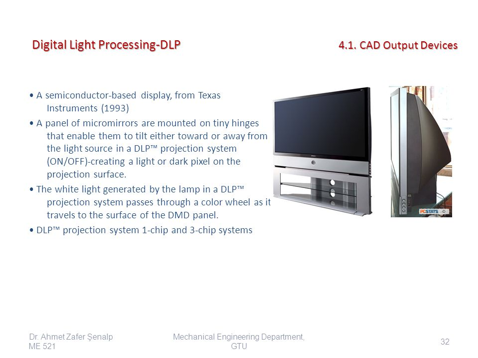 Digital Light Processing-DLP