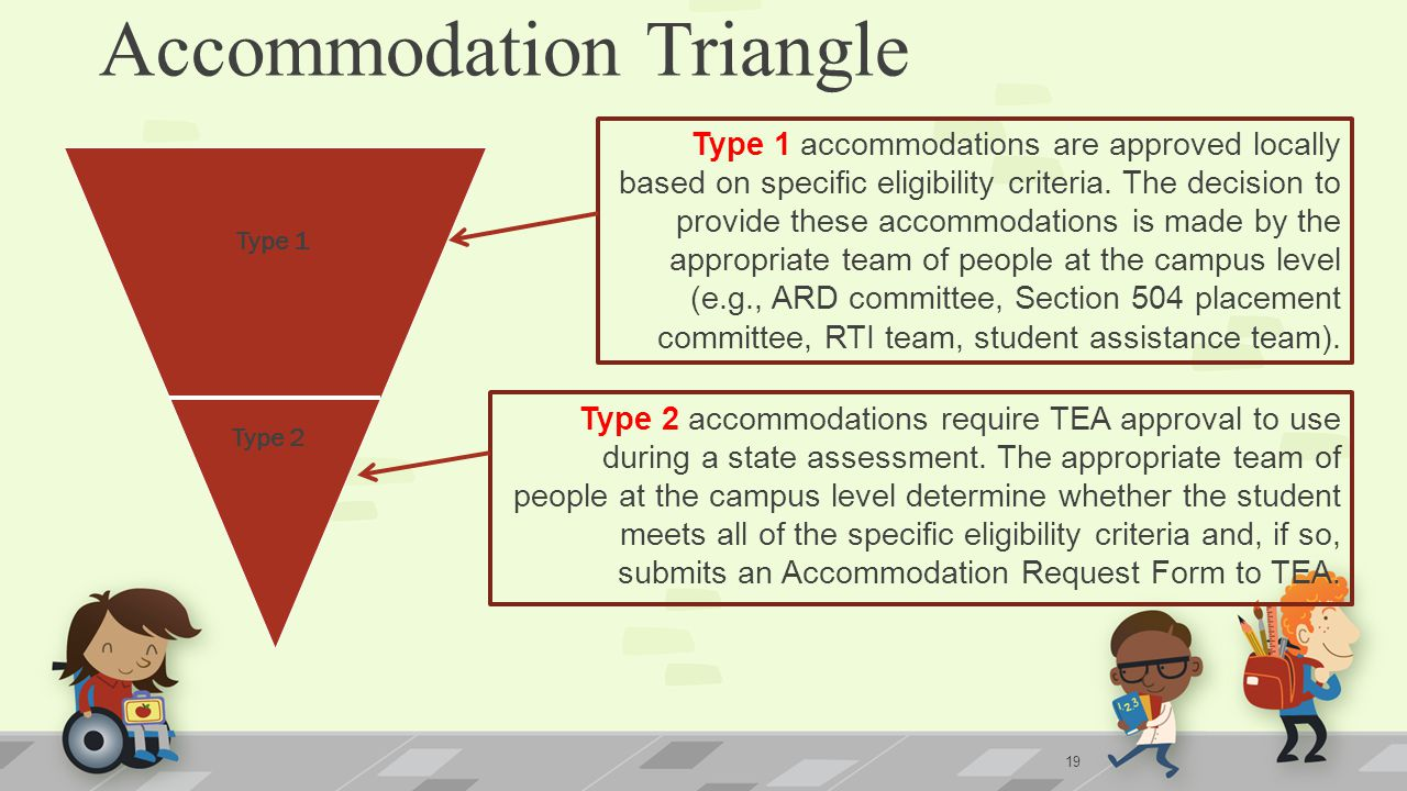 Accommodation Triangle