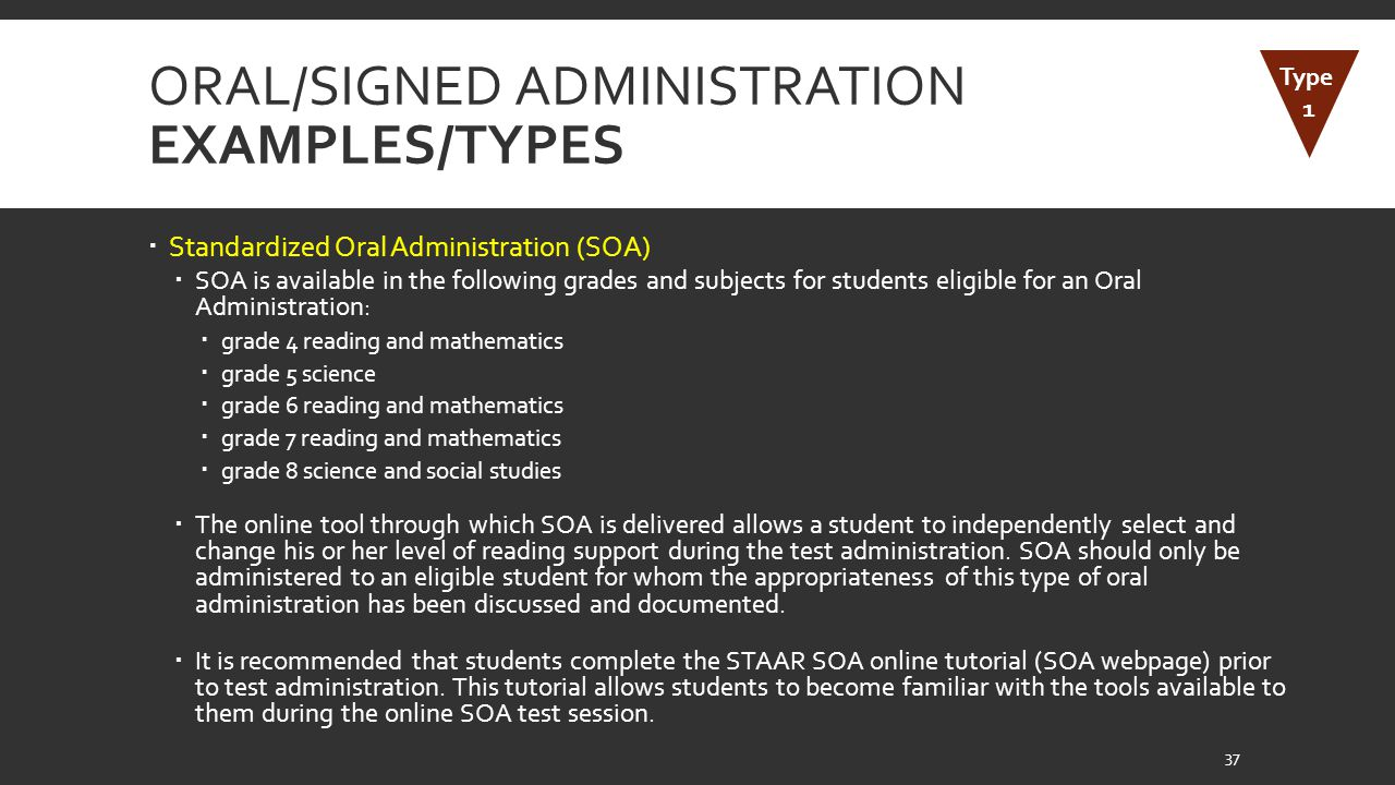 Oral/Signed Administration Examples/types