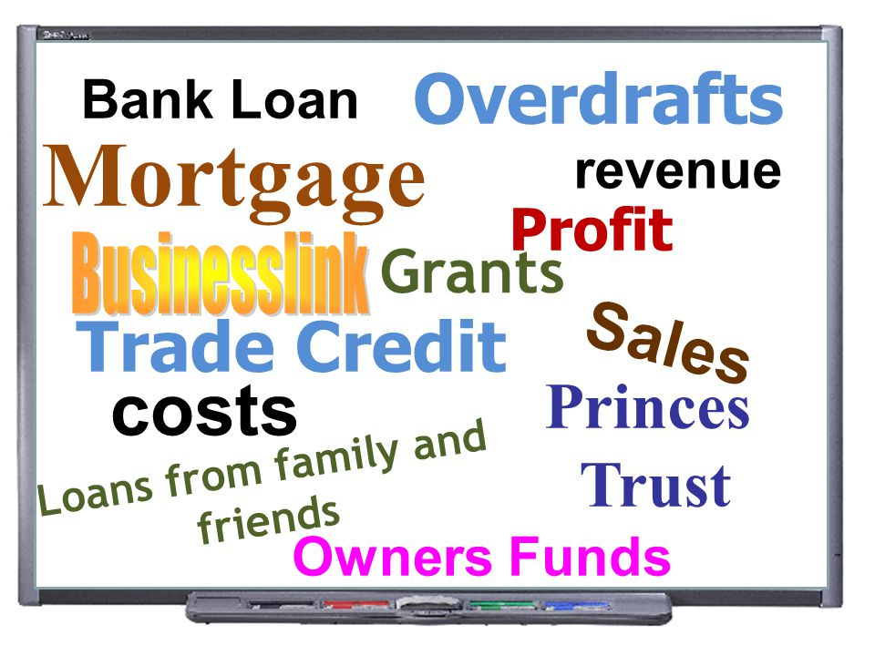 Loans from family and friends