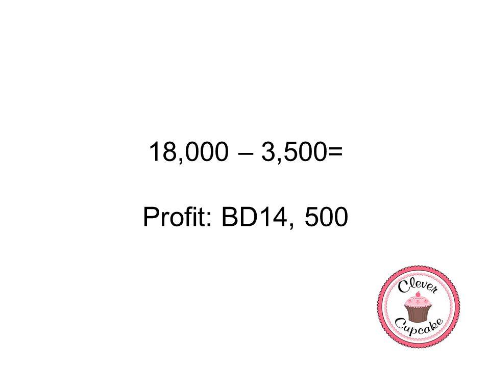 18,000 – 3,500= Profit: BD14, 500