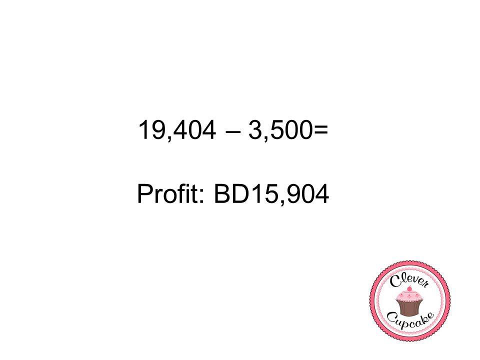 19,404 – 3,500= Profit: BD15,904