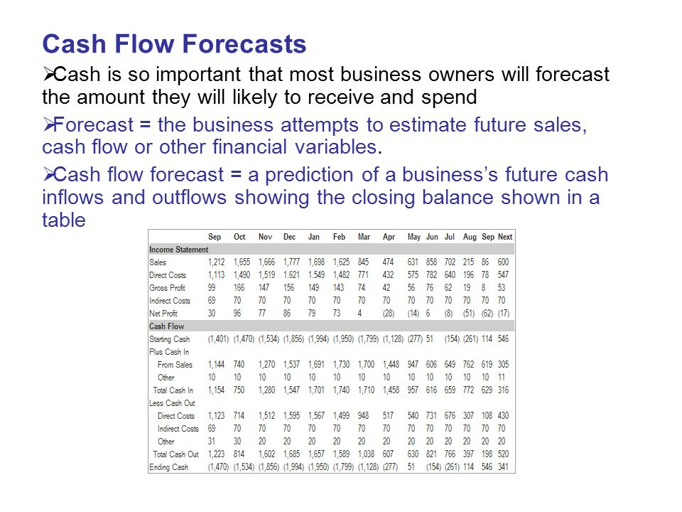 Cash Flow Forecasts Cash is so important that most business owners will forecast the amount they will likely to receive and spend.
