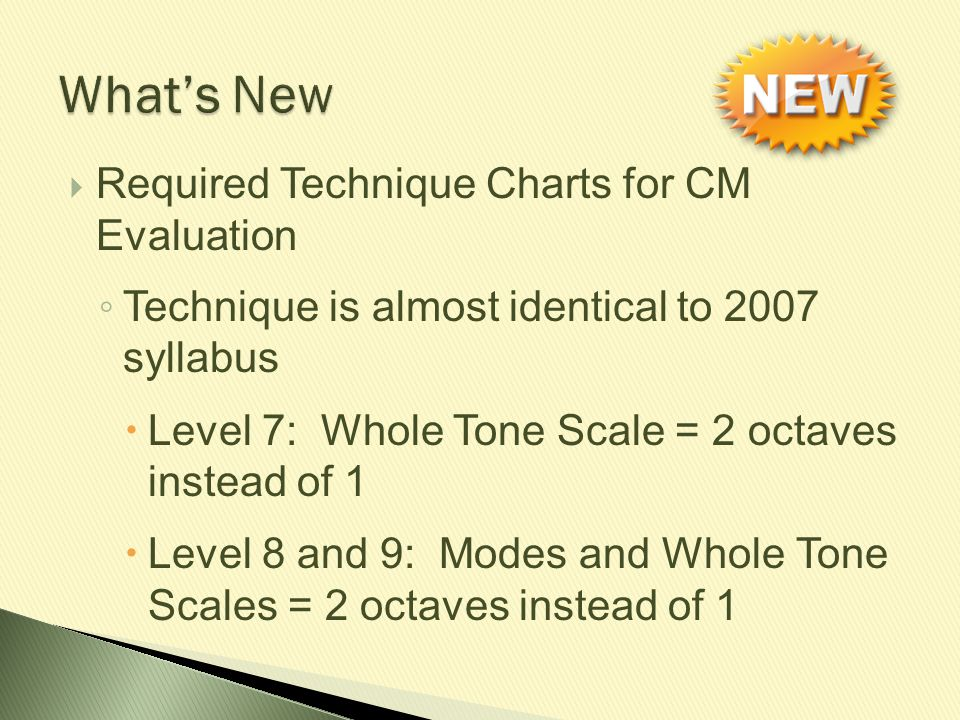 What's New Required Technique Charts for CM Evaluation