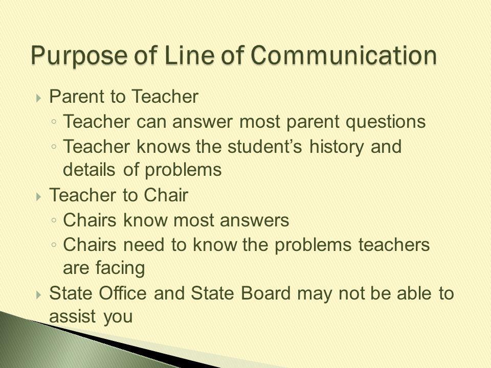 Purpose of Line of Communication