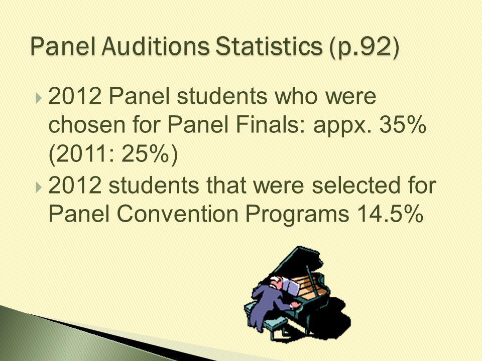 Panel Auditions Statistics (p.92)