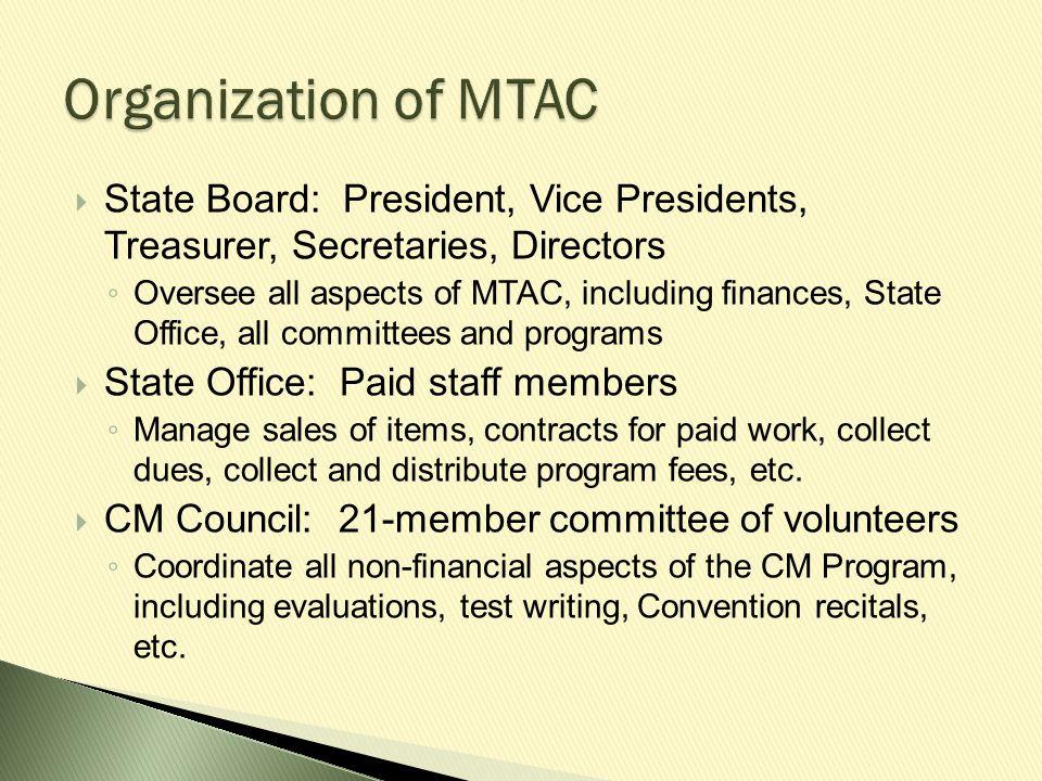 Organization of MTAC State Board: President, Vice Presidents, Treasurer, Secretaries, Directors