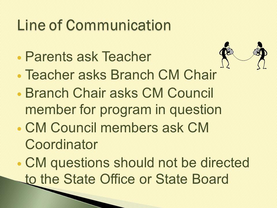 Line of Communication Parents ask Teacher Teacher asks Branch CM Chair