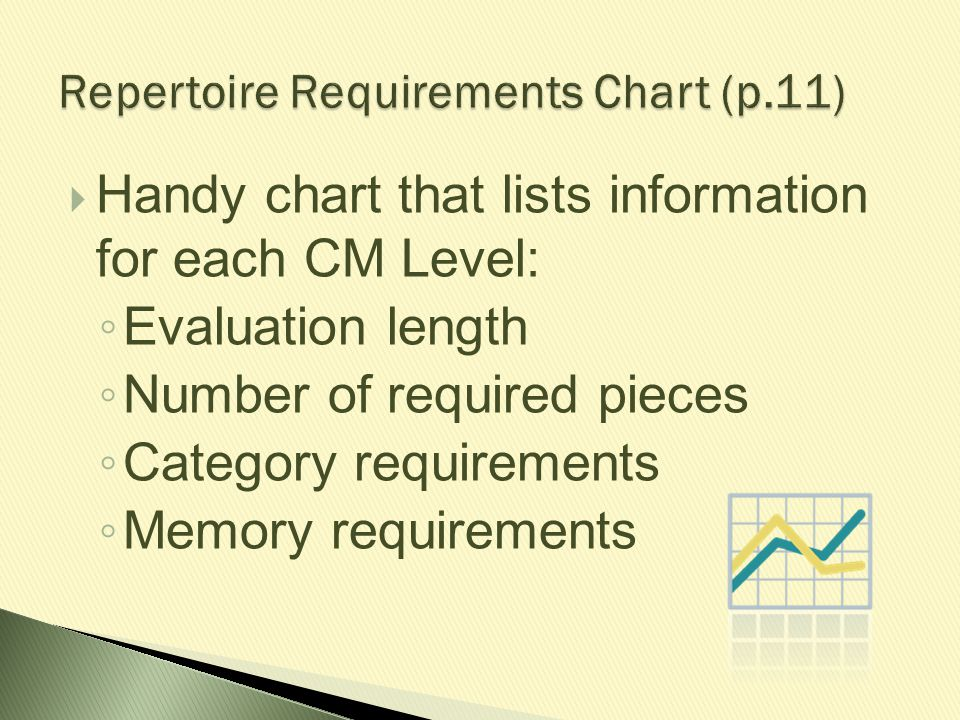 Repertoire Requirements Chart (p.11)