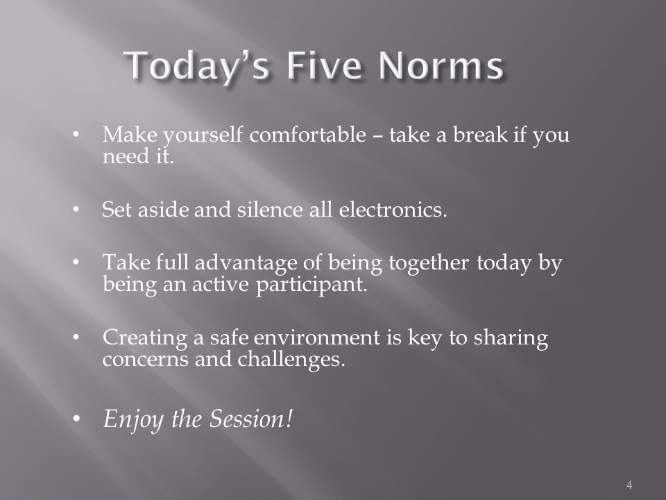 Today's Five Norms Enjoy the Session!