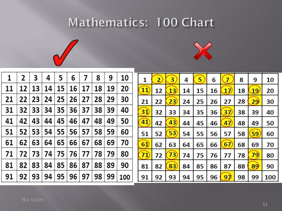 Mathematics: 100 Chart TEA 12/2011