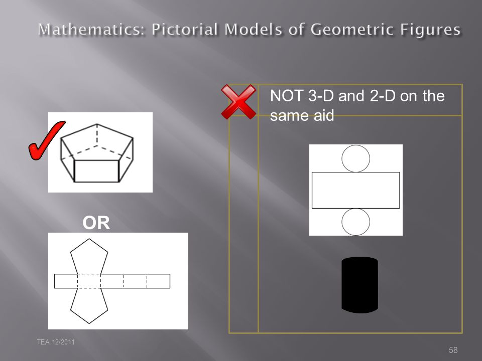 Mathematics: Pictorial Models of Geometric Figures