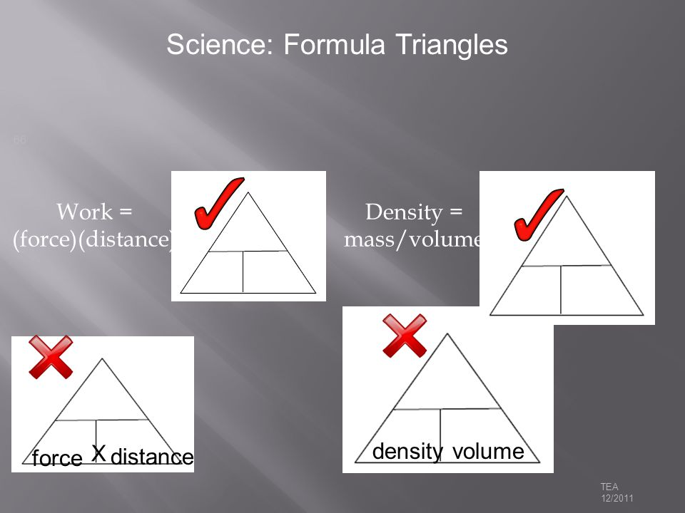 ÷ Science: Formula Triangles Work = (force)(distance)