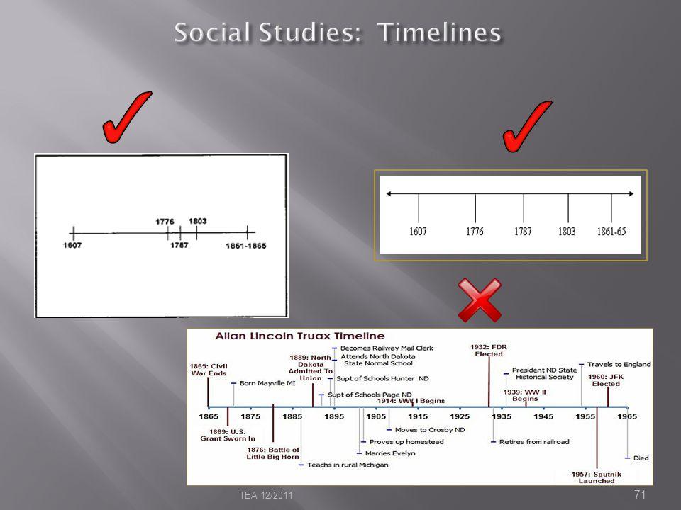 Social Studies: Timelines