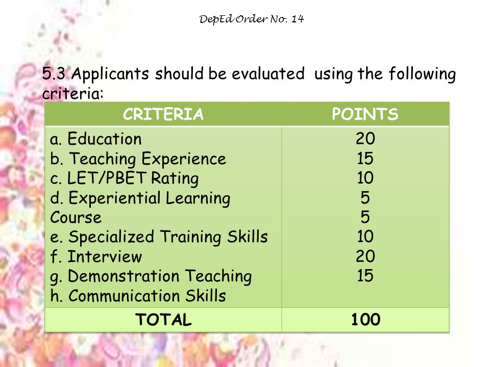 5.3 Applicants should be evaluated using the following criteria: