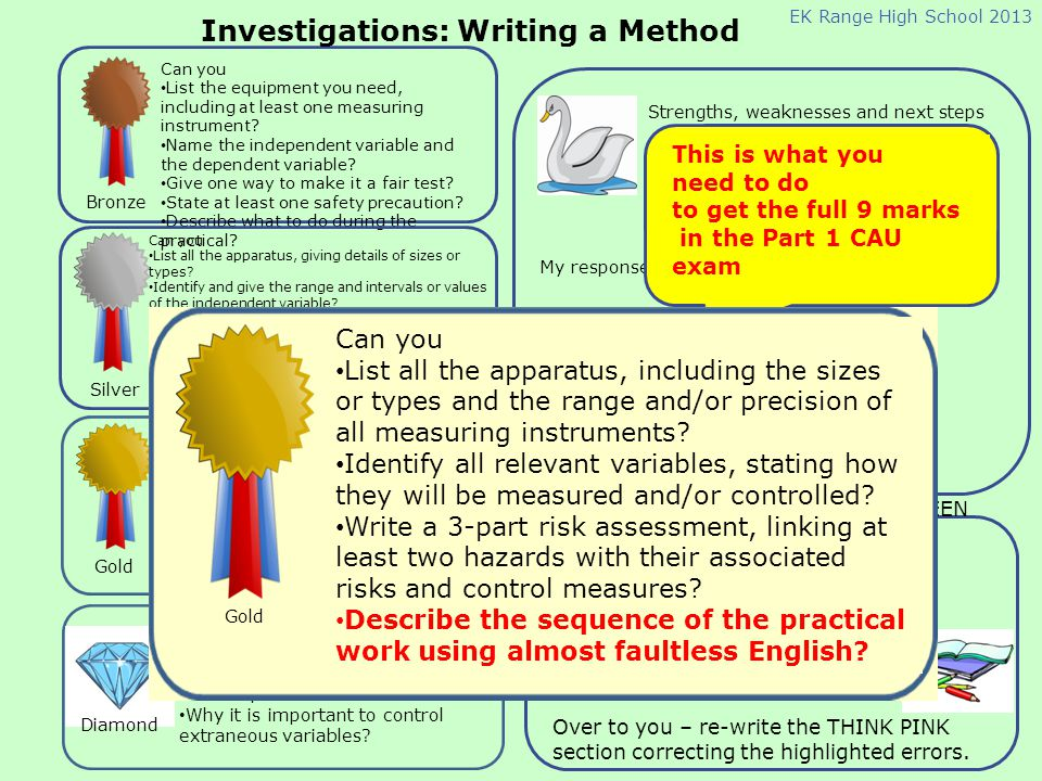 Investigations: Writing a Method