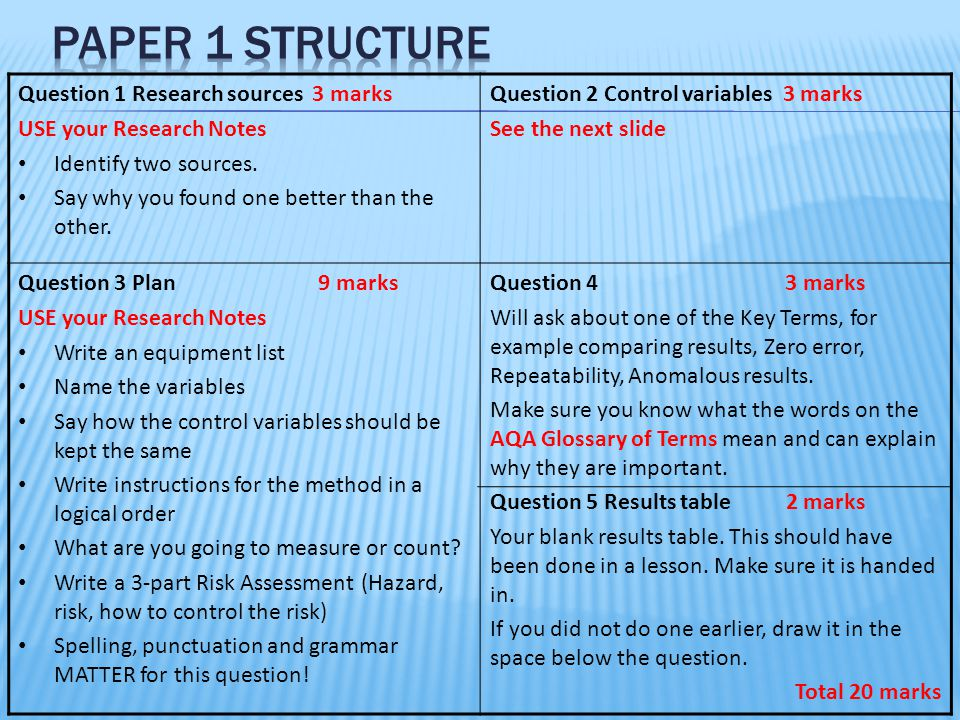 Paper 1 structure Question 1 Research sources 3 marks