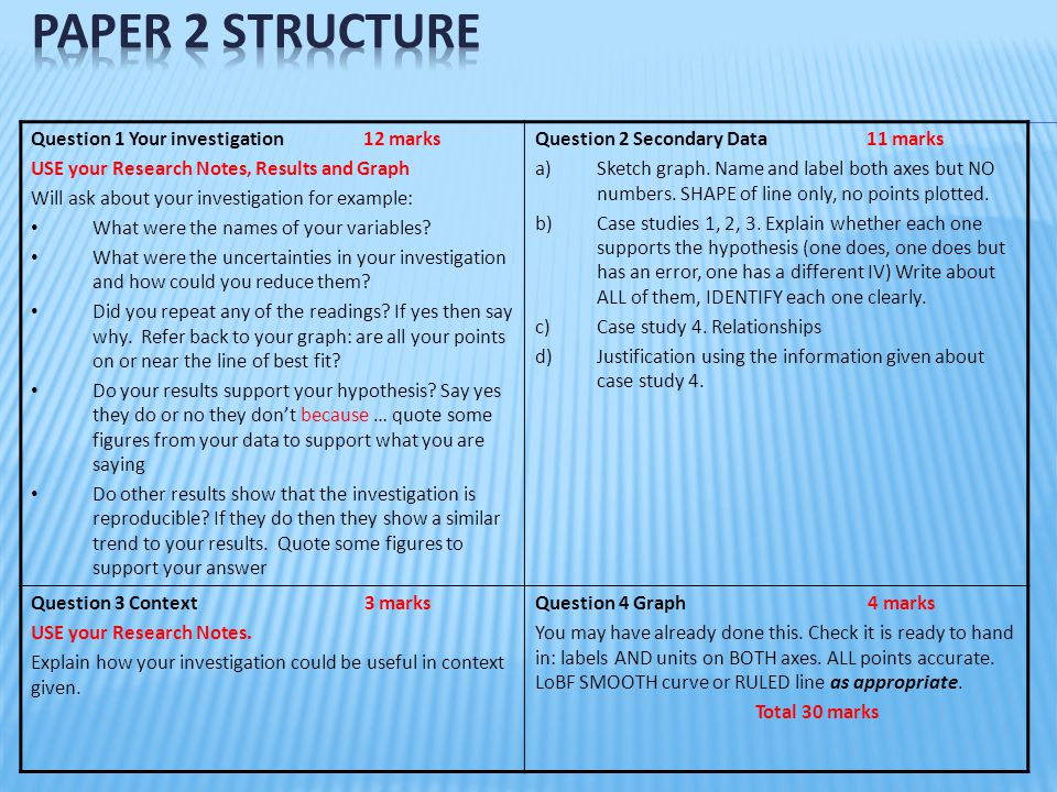 Paper 2 structure Question 1 Your investigation 12 marks