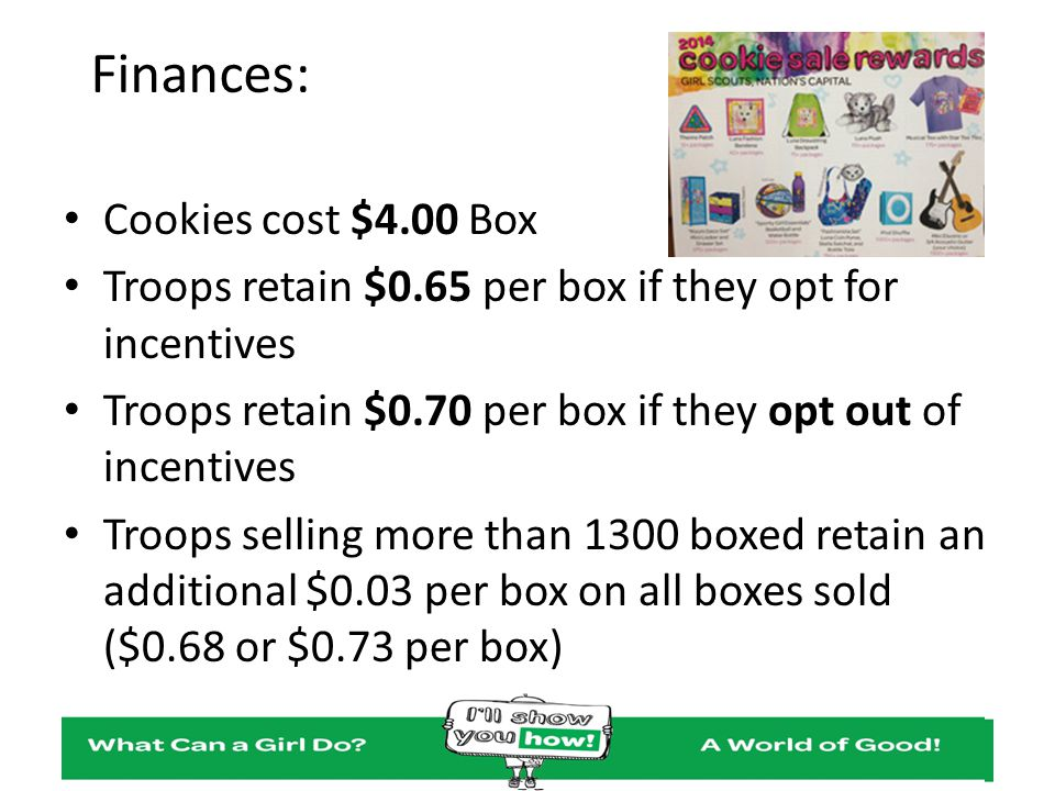 Finances: Cookies cost $4.00 Box