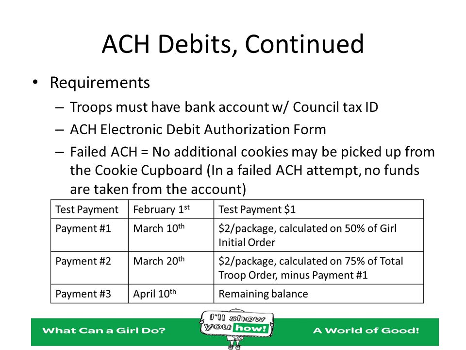 ACH Debits, Continued Requirements