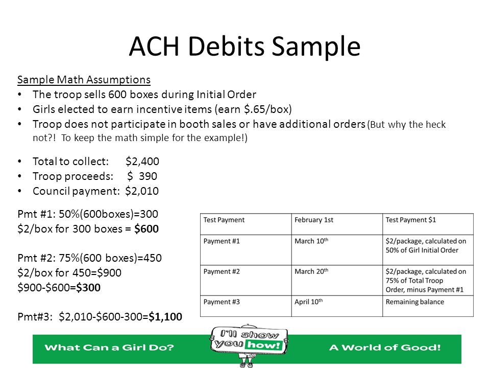 ACH Debits Sample Sample Math Assumptions