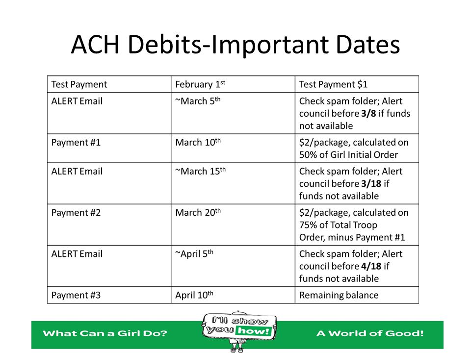 ACH Debits-Important Dates