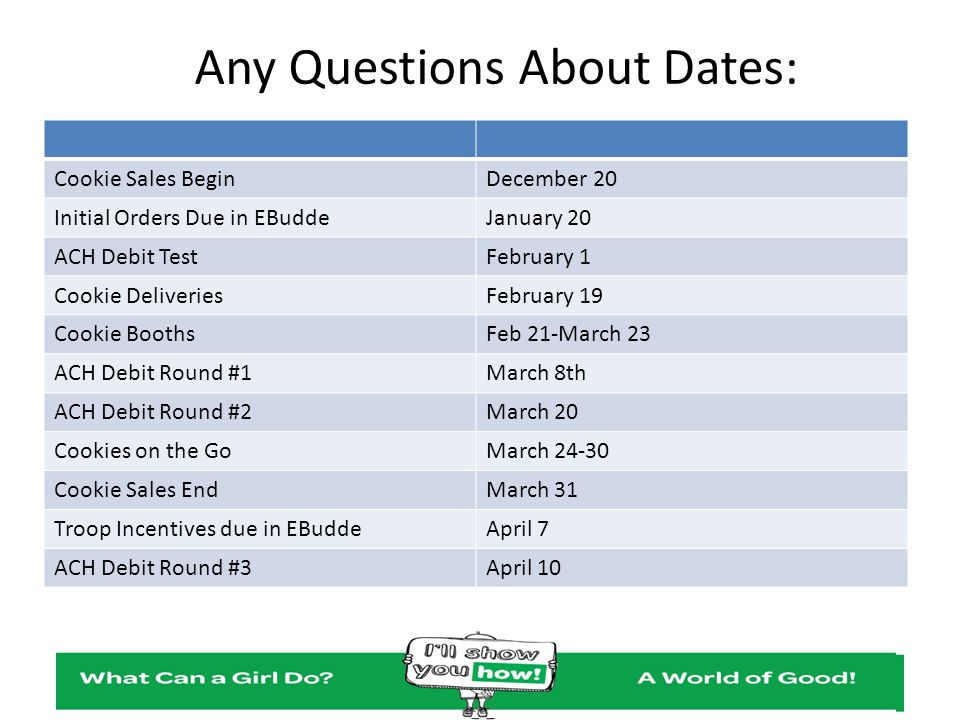 Any Questions About Dates: