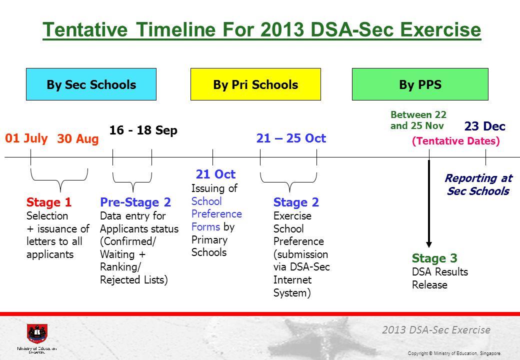 Tentative Timeline For 2013 DSA-Sec Exercise