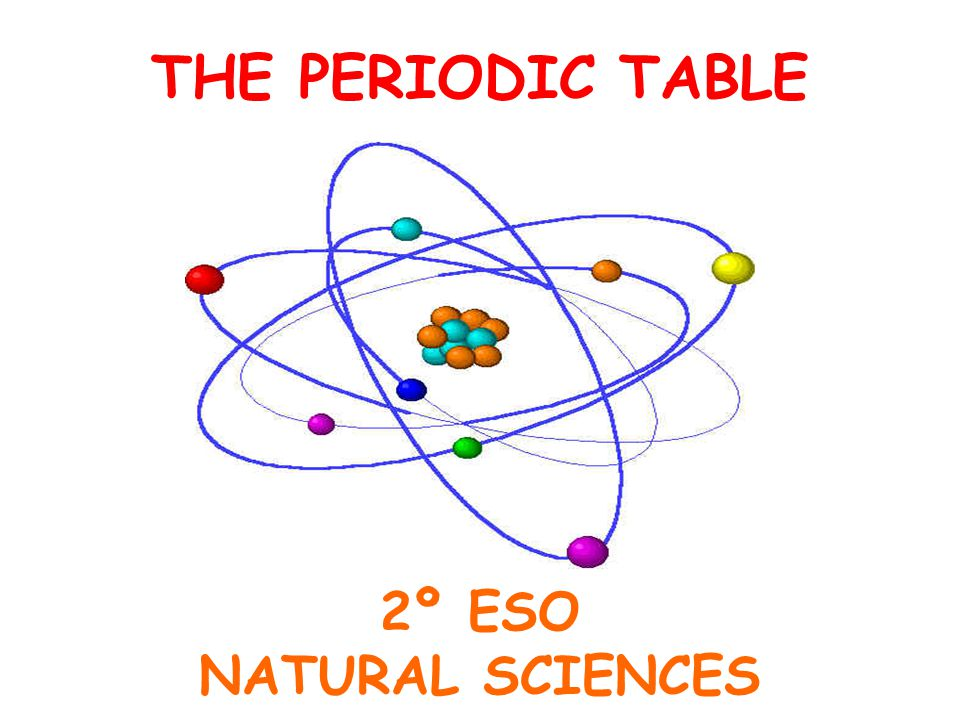 THE PERIODIC TABLE 2º ESO NATURAL SCIENCES