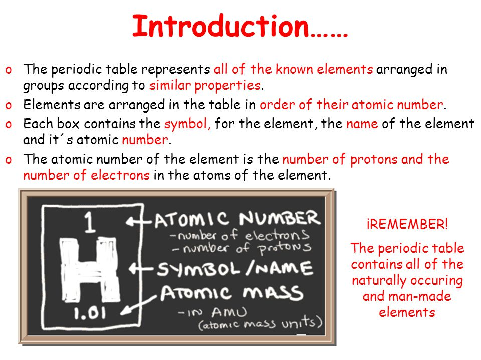 Introduction…… The periodic table represents all of the known elements arranged in groups according to similar properties.