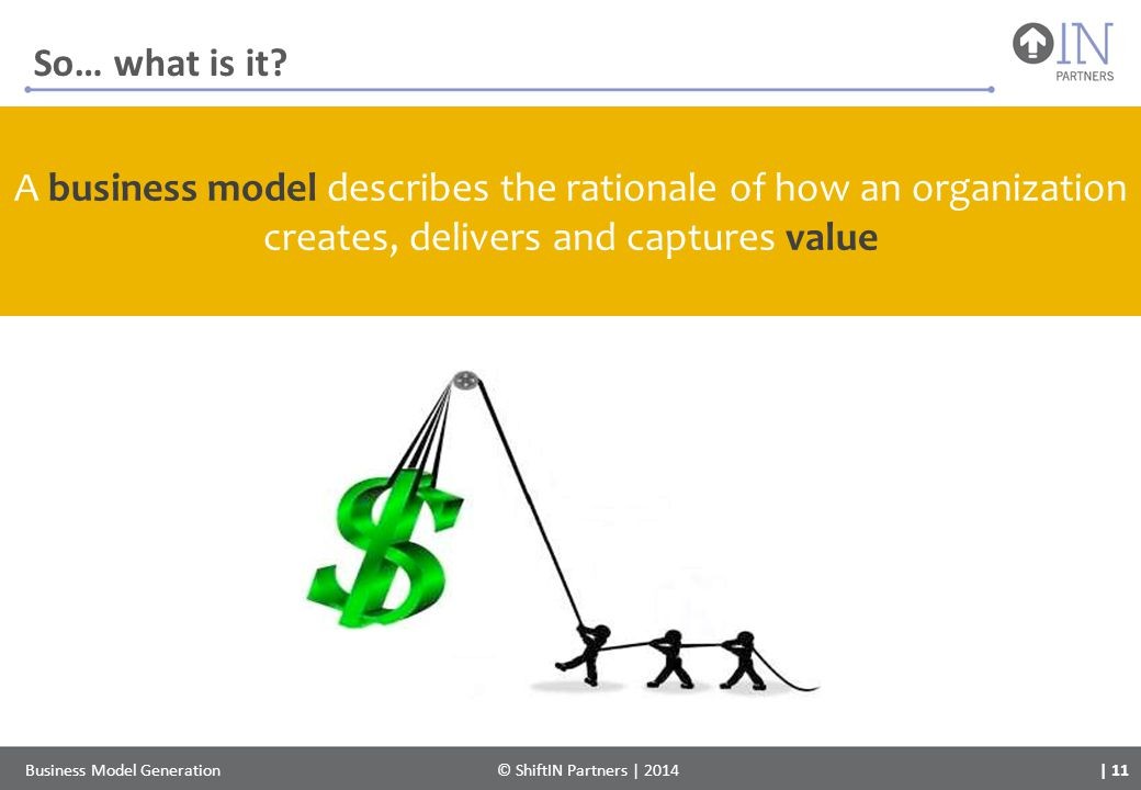 So… what is it A business model describes the rationale of how an organization creates, delivers and captures value.