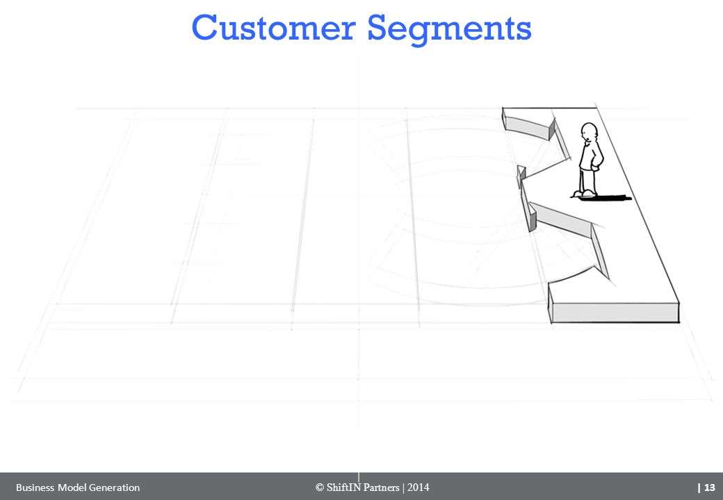 Customer Segments Business Model Generation © ShiftIN Partners | 2014