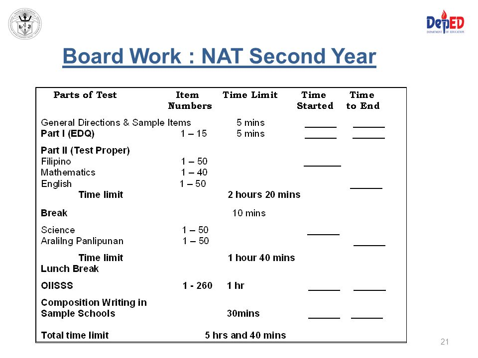 Board Work : NAT Second Year