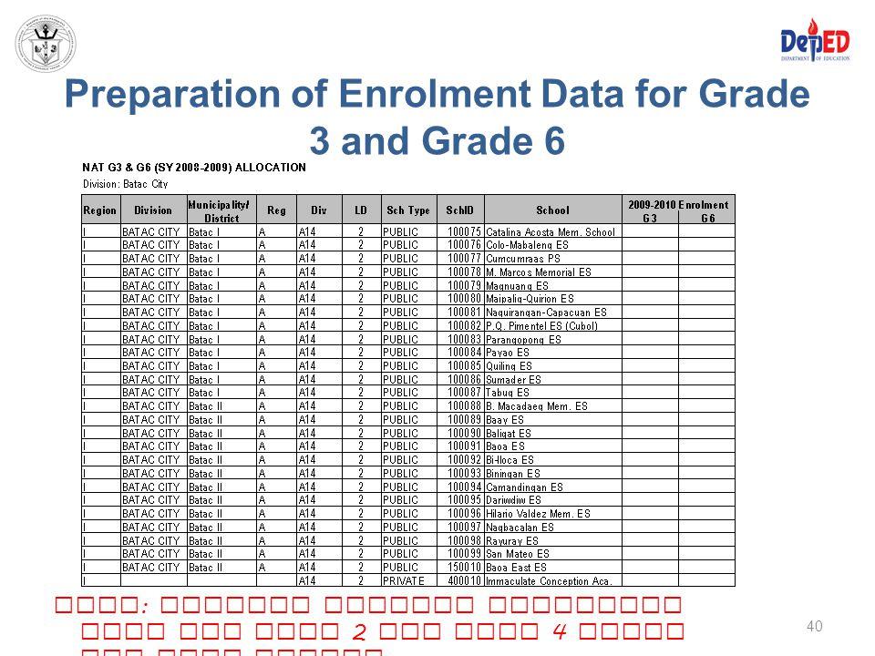 Preparation of Enrolment Data for Grade 3 and Grade 6