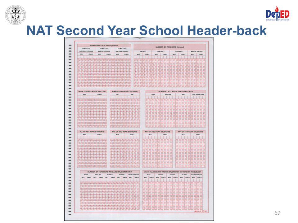 NAT Second Year School Header-back