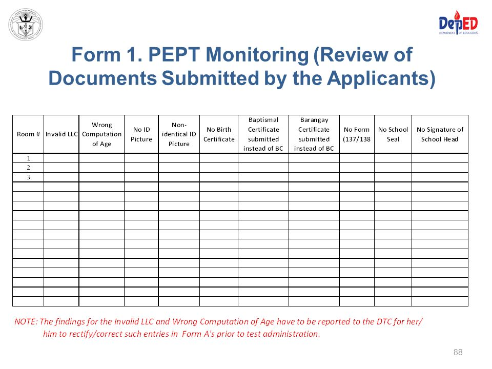 Form 1. PEPT Monitoring (Review of Documents Submitted by the Applicants)