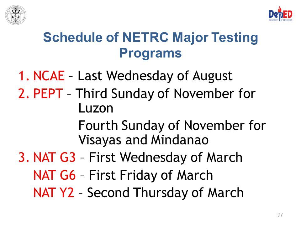 Schedule of NETRC Major Testing Programs
