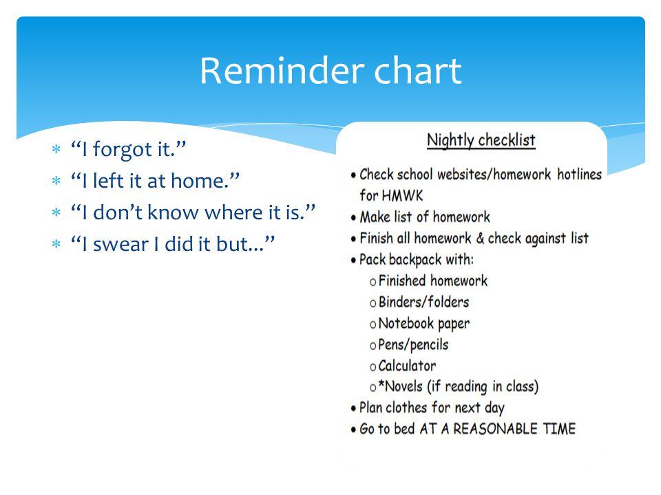 Reminder chart I forgot it. I left it at home.