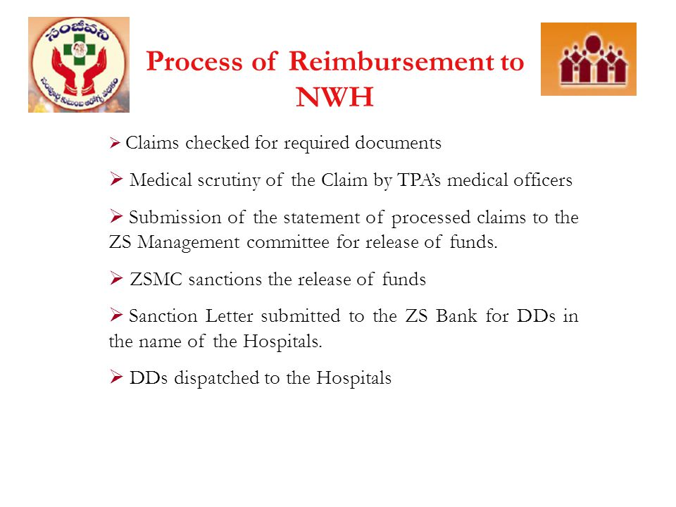 Process of Reimbursement to NWH