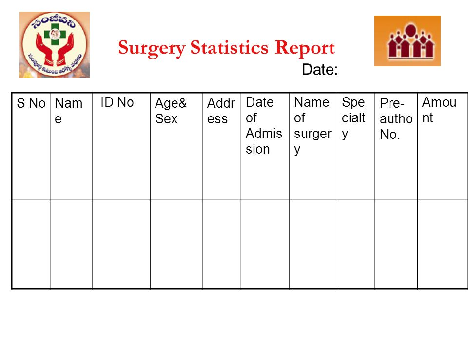 Surgery Statistics Report Date: