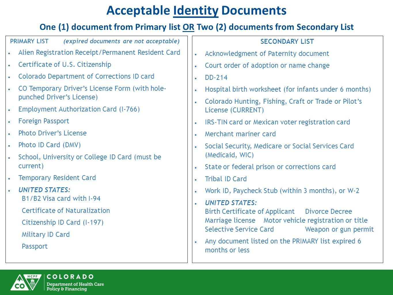 Acceptable Identity Documents