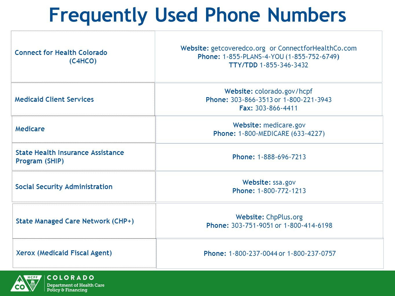 Frequently Used Phone Numbers