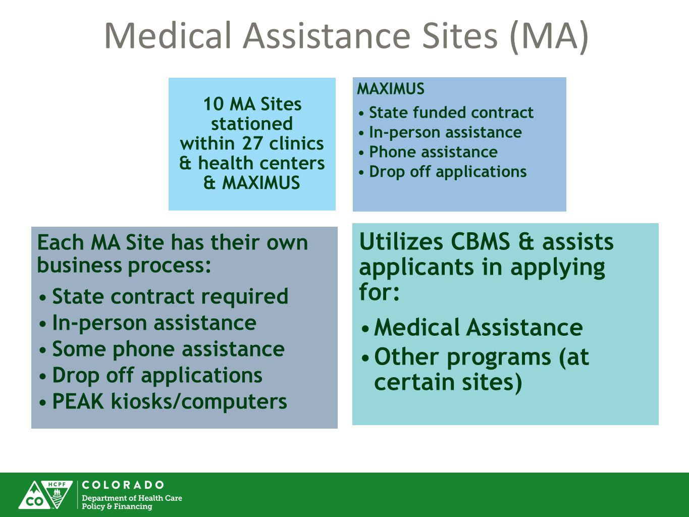 10 MA Sites stationed within 27 clinics & health centers & MAXIMUS