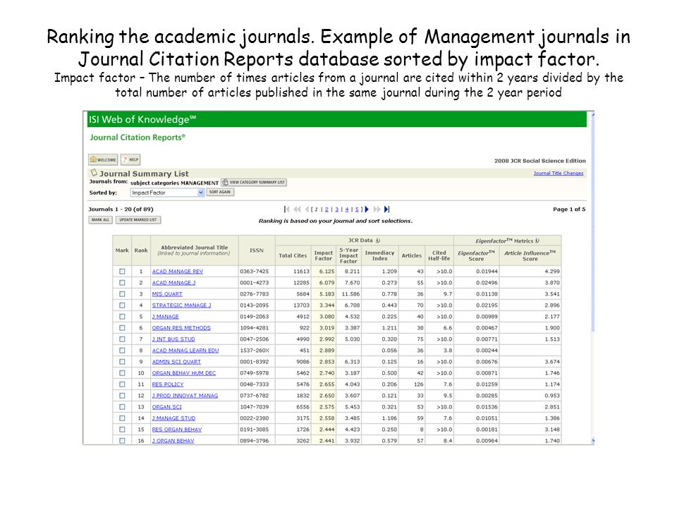 Ranking the academic journals