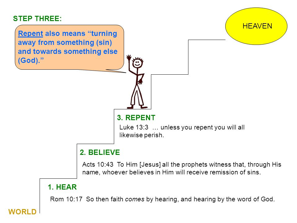 STEP THREE: HEAVEN. Repent also means turning away from something (sin) and towards something else (God).