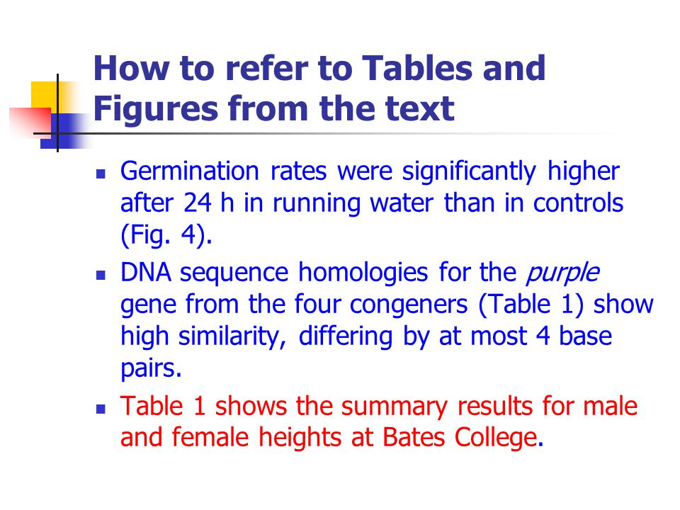 How to refer to Tables and Figures from the text