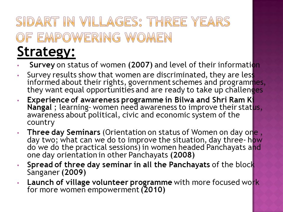 Strategy: Survey on status of women (2007) and level of their information.