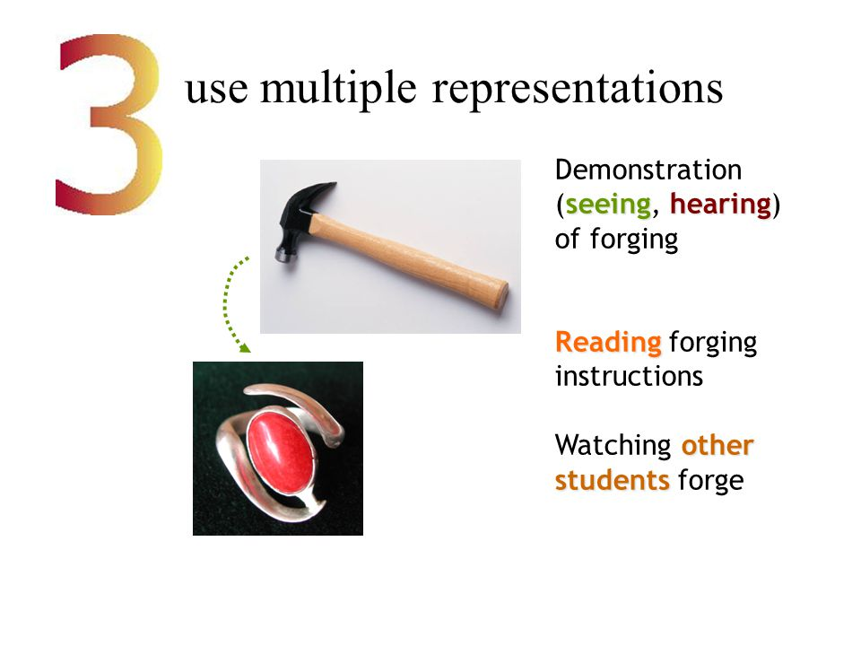 use multiple representations